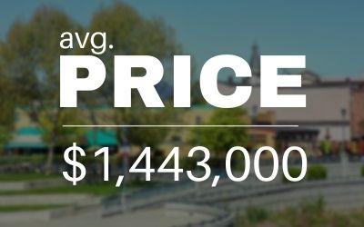 Elite Market Snapshot Average Price - Napa - Save-1
