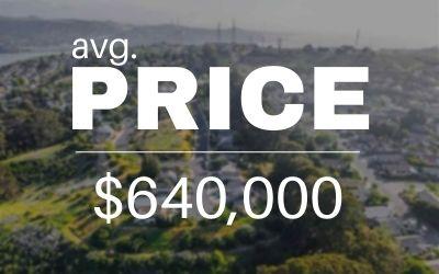 Elite Market Snapshot Average Price - TriCounty - Save