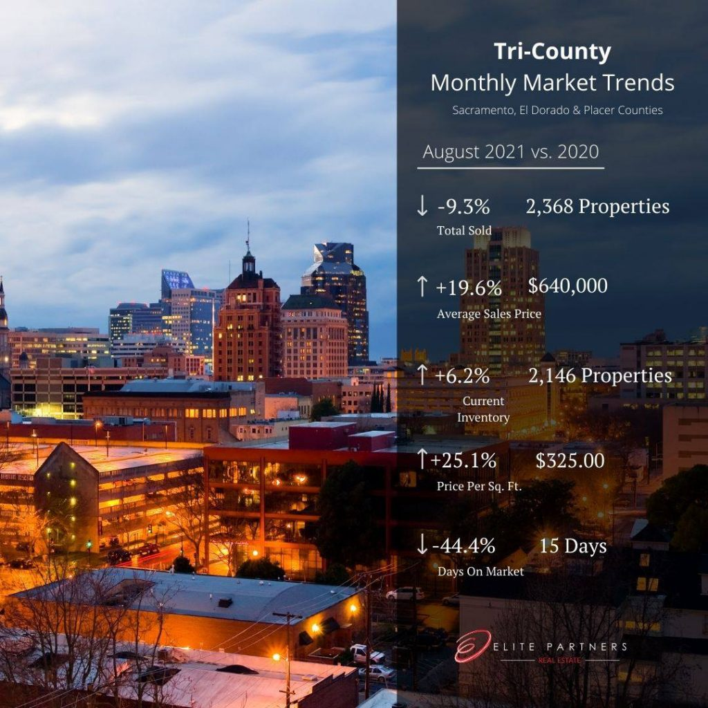 Elite-Tri-County-Housing Report August 2021